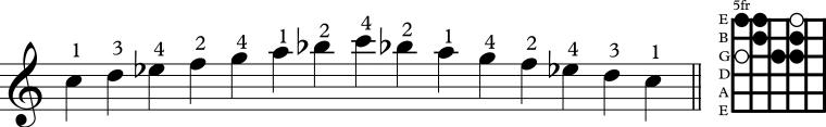 Scale 3rd string dorian dia