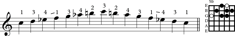 Scale 3rd string har minor dia.jpg