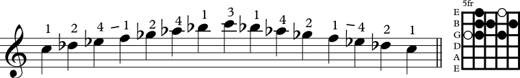 Scale 3rd string locrian dia
