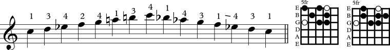 Scale 3rd string mel minor dia.jpg