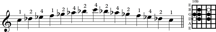 Scale 4th string locrian dia