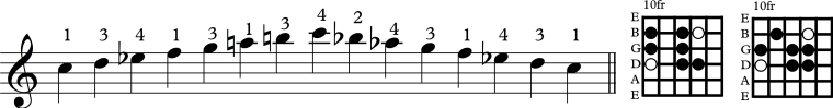 Scale 4th string mel minor dia.jpg