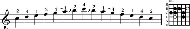 Scale 4th string mixolydian dia