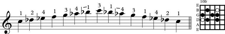 Scale 4th string phrygian dia