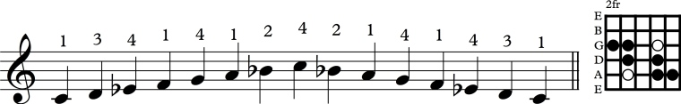Scale 5th string dorian dia.jpg