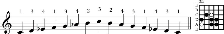 Scale 5th string har minor dia.jpg