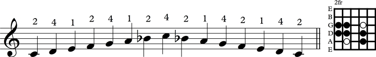 Scale 5th string mixolydian dia