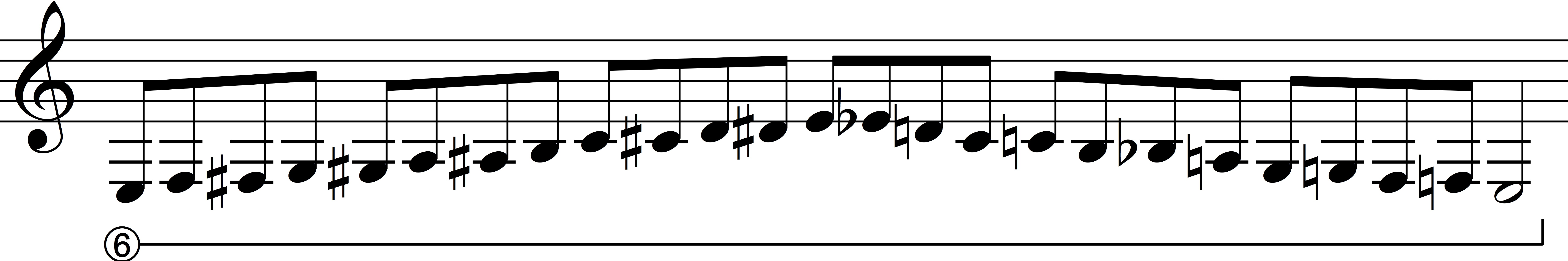 Piotr's Chromatic Linear Scale.jpg