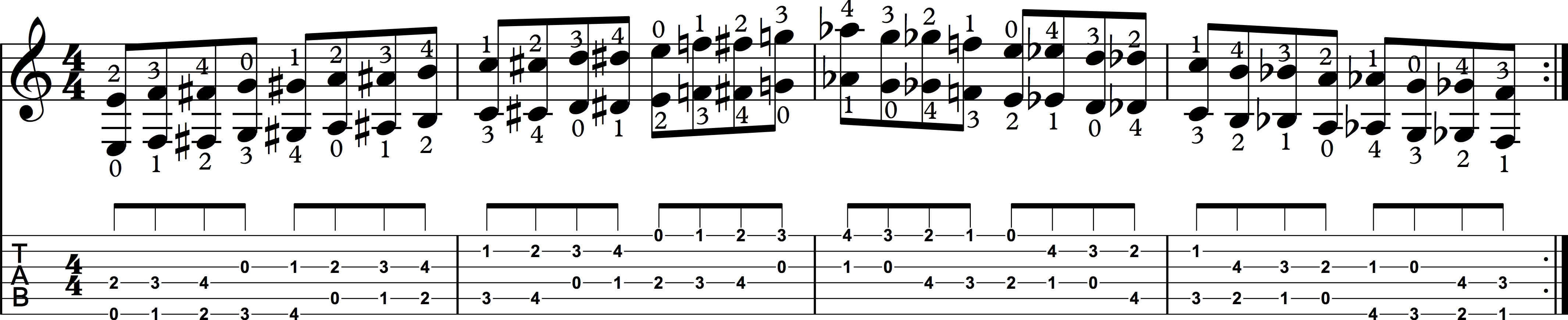 Chromatic Octave.jpg