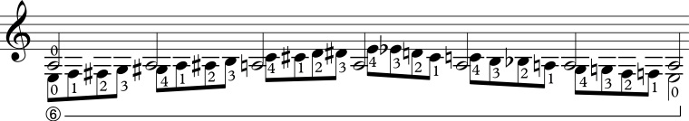 Chromatic Linear Scale with open 1.jpg