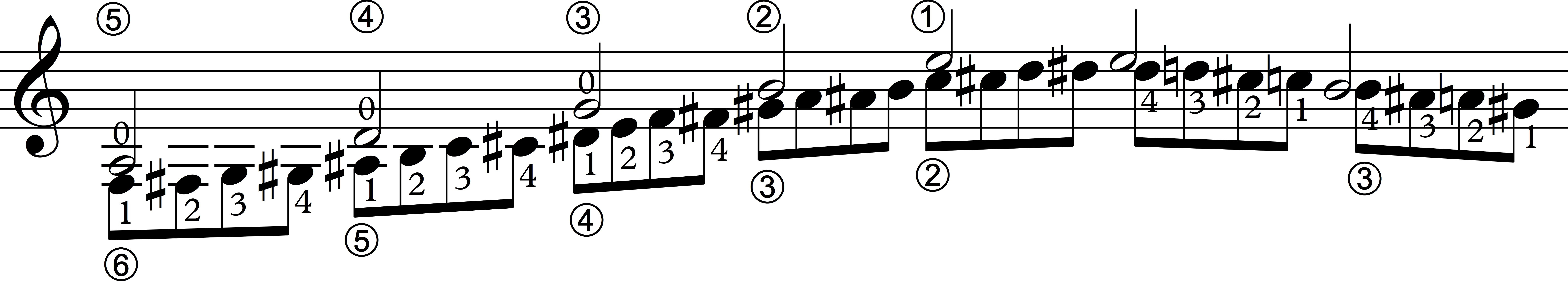 Chromatic Linear Scale with open 2.jpg