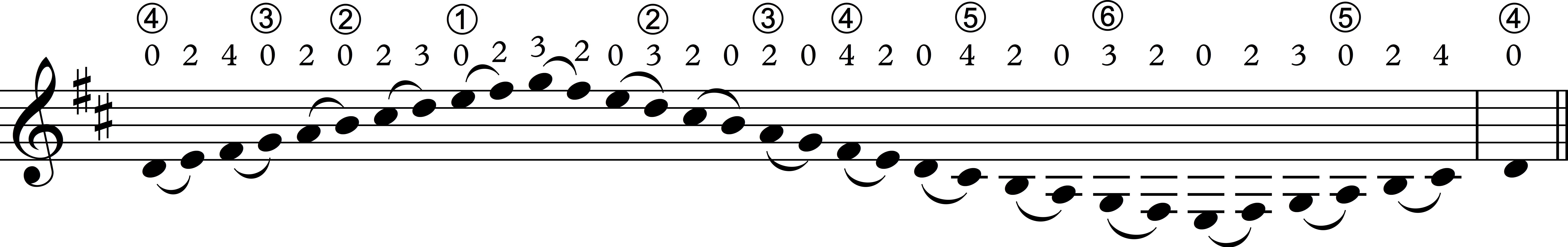 Scale D major open Phrase 1.jpg
