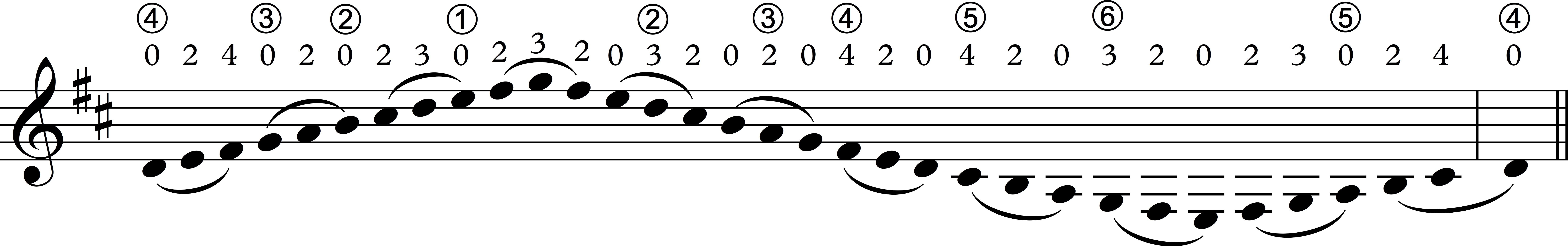 Scale D major open Phrase 2.jpg