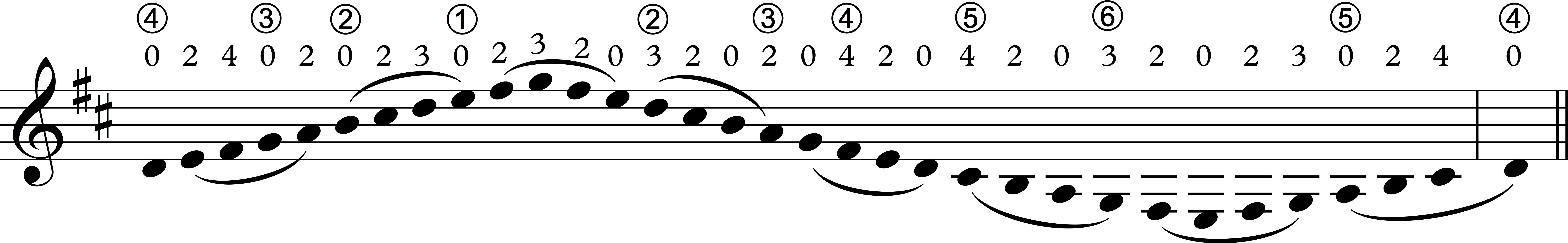 Scale D major open Phrase 3.jpg
