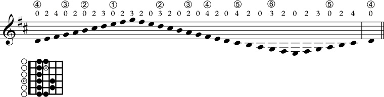Scale D major open.jpg