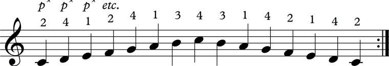 Scale 3 extensor p.jpg