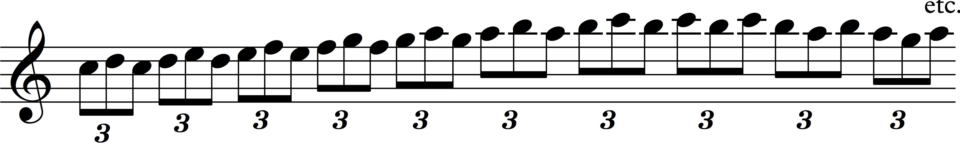 Scale 3 pattern 3.jpg